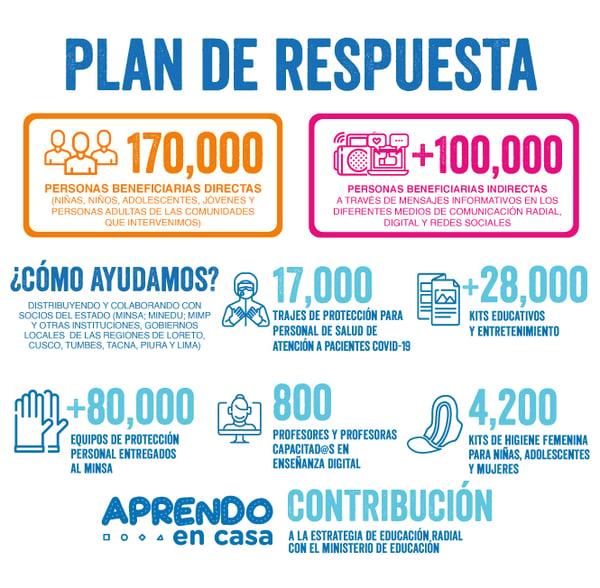 Plan-de-Respuesta