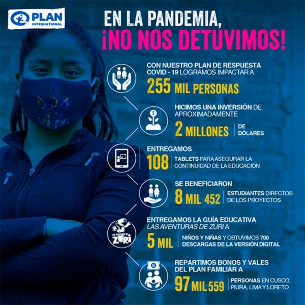 ayuda en la pandemia